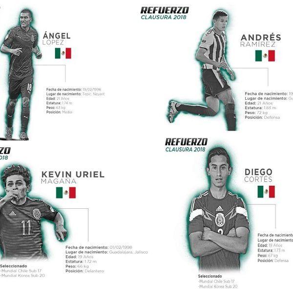 juveniles Ángel López y Andrés Ramírez, son refuerzos de los Cañeros del Club Atlético Zacatepec para el Torneo Clausura 2018 del Ascenso MX